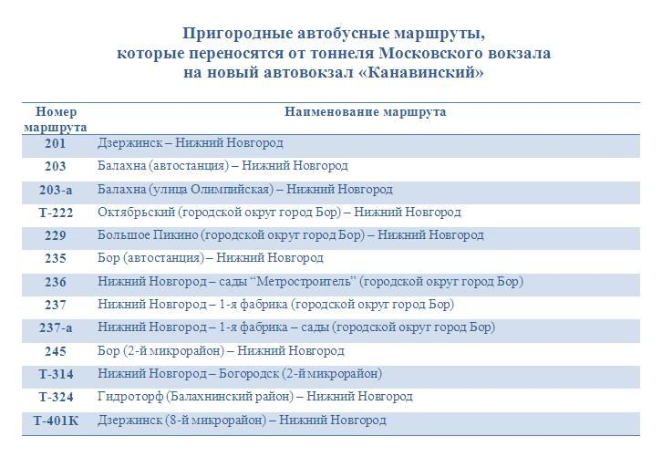 36 маршрутов переедут нановый транспортно-пересадочный узел «Канавинский»